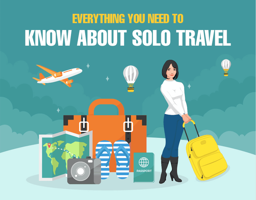 Everything You Need to Know About Solo Travel [Infographic]